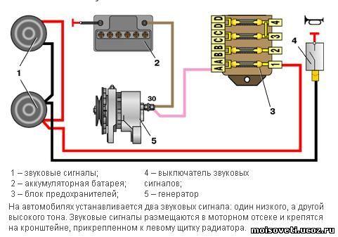 Схема подключения сигналов Ваз
