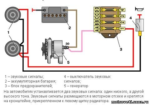 схема звукового сигнала