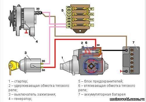 Схема стартера ваз 2101