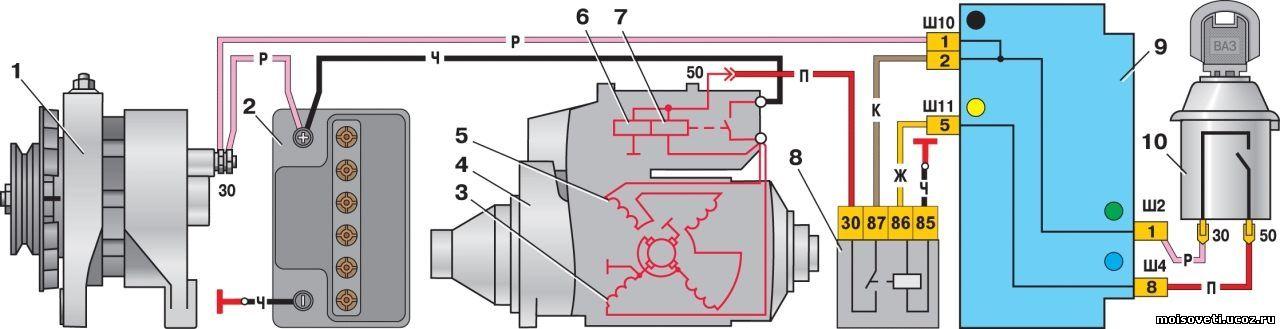 Схема стартера Ваз 2107