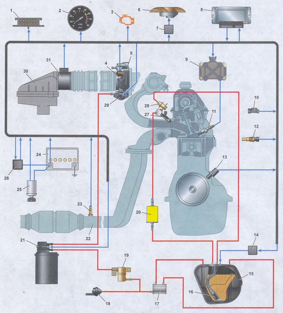 Электросхема системы управления двигателем автомобиля ваз 2107