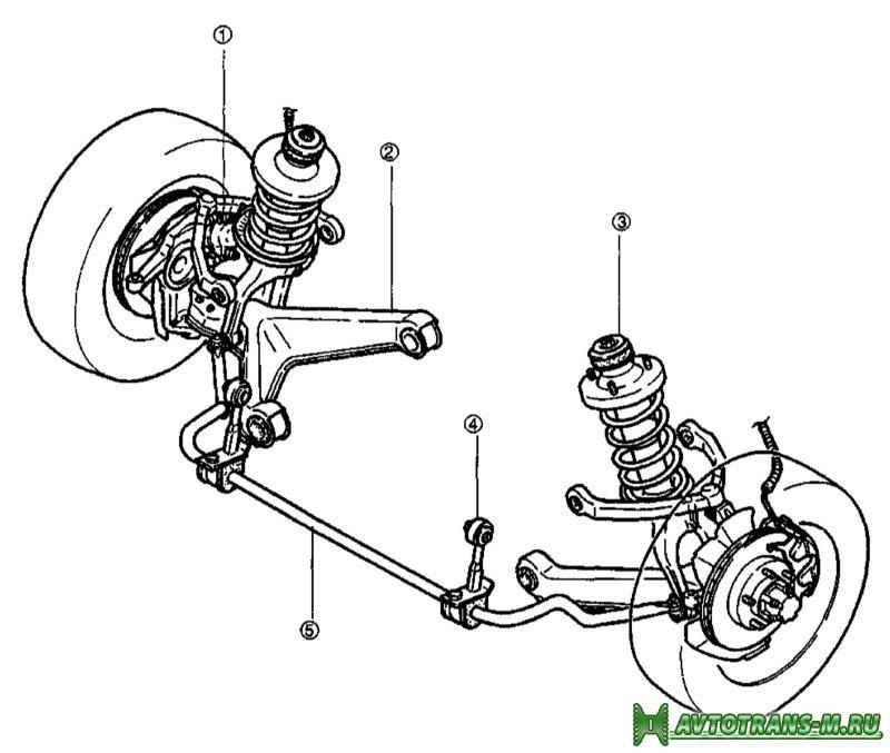 Kia Rio 2 - обзор, история, модификации, ремонт и запчасти