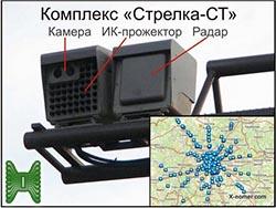 Как защититься от дорожных камер ГИБДД